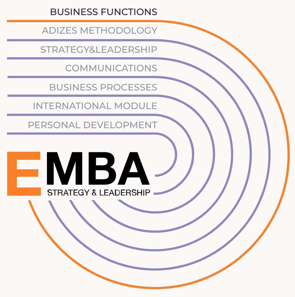 Structure of the EMBA